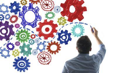 Business Process Management – BPM